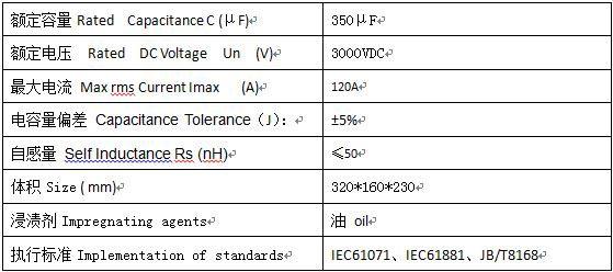 Anhui Safe Electronics Co Ltd Capacitor Film