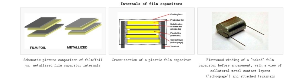 Metal Film Capacitors Film/foil Capacitors or Metal